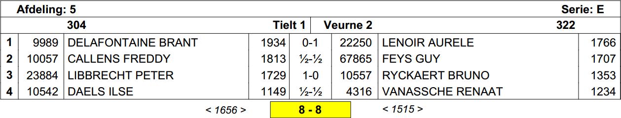 Tielt1-Veurne2