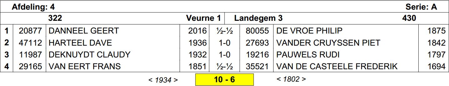 r6-Veurne1-Landegem3