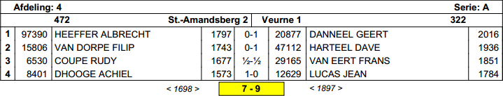 stamandsberg2 - veurne1