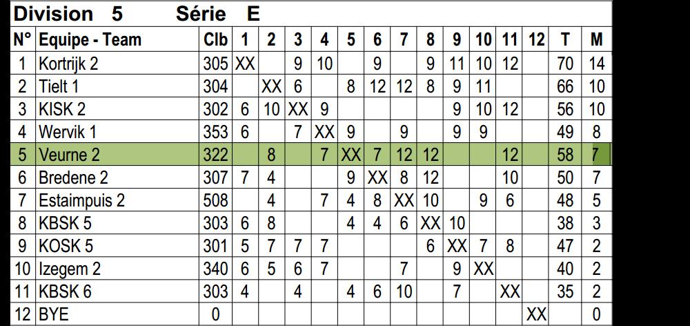 R7-Veurne2