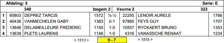 izegem 2 - Veurne 2